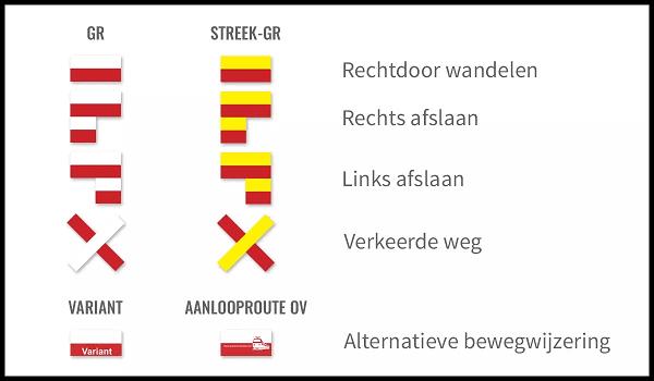 GR tekens